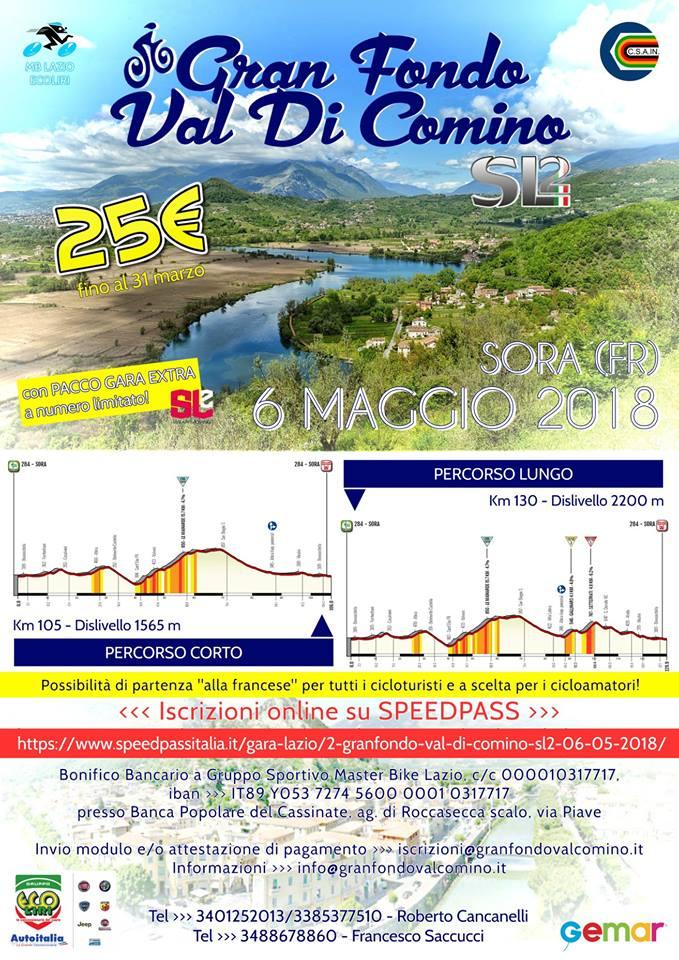 Speedpass gare lazio 2 granfondo val di comino sl2 for Giannini arredamenti anagni